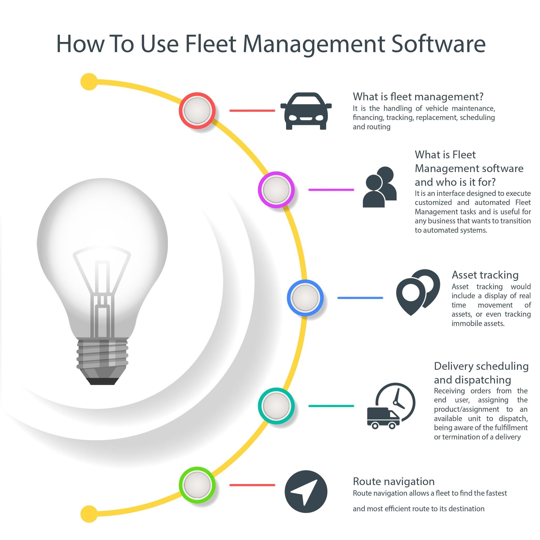 how to use fleet management software