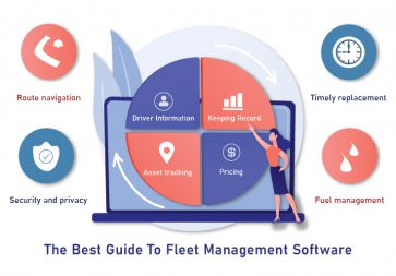 The Best Guide To Fleet Management Software
