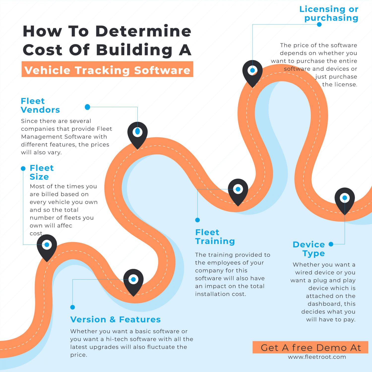 determine cost vehicle tracking software e1548825423991