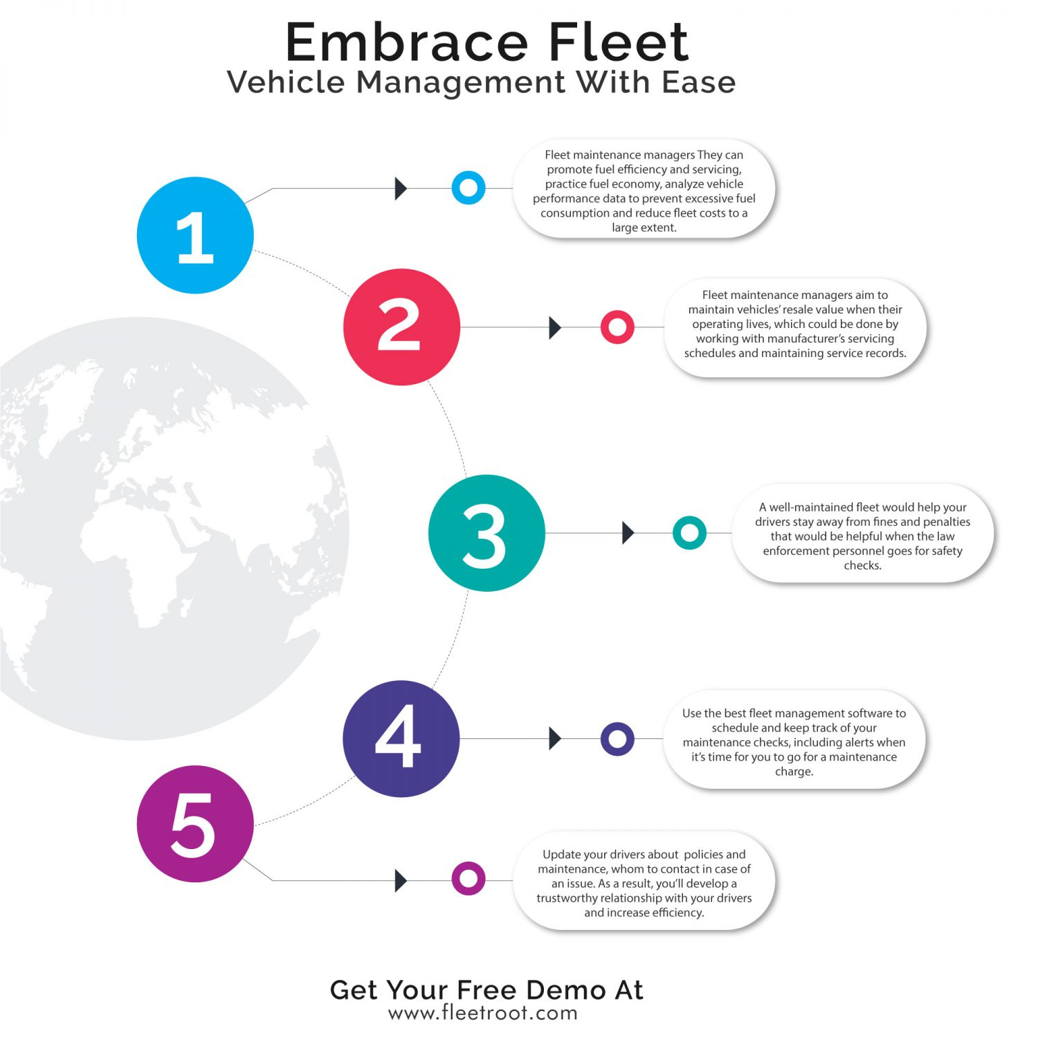 How To Embrace Fleet Vehicle Management With Ease | Fleetroot