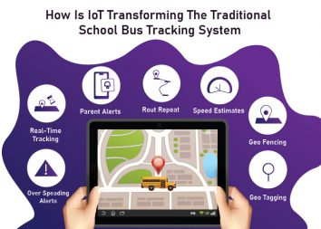 How Is IoT Transforming The Traditional School Bus Tracking System?