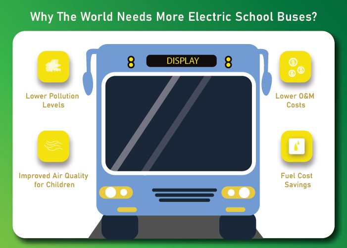 Why The World Needs More Electric School Buses?