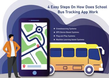 4 Easy Steps On How Does School Bus Tracking App Work