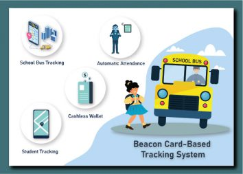 The Beacon Card-Based Tracking System – A One Stop Solution for Schools