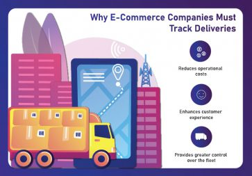 Why E-commerce Companies Must Track Deliveries