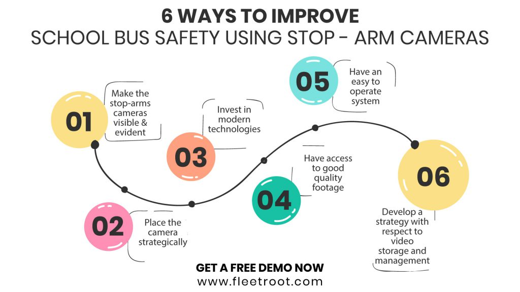 6 ways to improve school bus safety using stop arm cameras