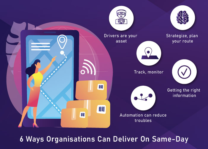 6 Ways Organisations Can Deliver On Same-Day