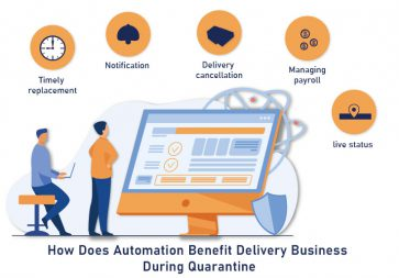 How Does Automation Benefit Delivery Business During Quarantine