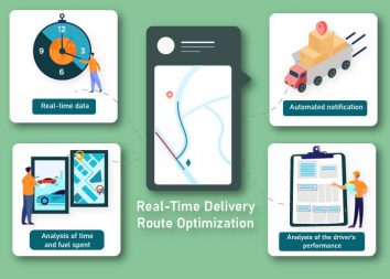 How To Benefit From Real-Time Delivery Route Optimization