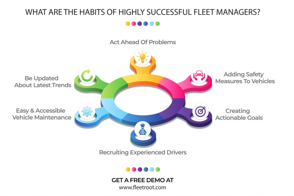 highly successful fleet managers