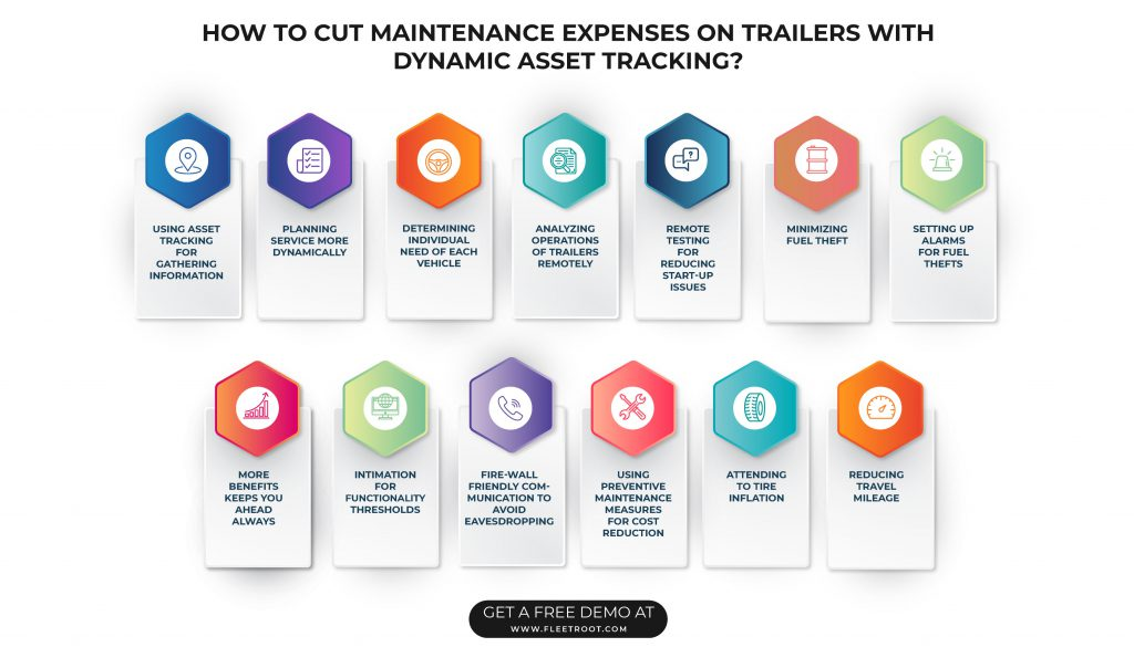 How To Cut Maintenance Expenses On Trailers With Dynamic Asset Tracking