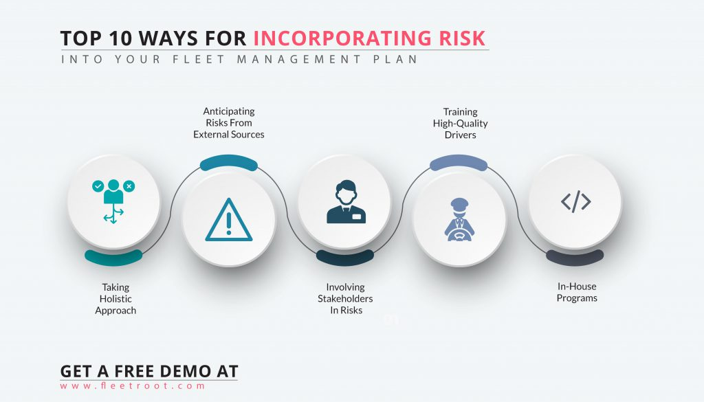 Top 10 Ways For Incorporating Risk Into Your Fleet Management Plan