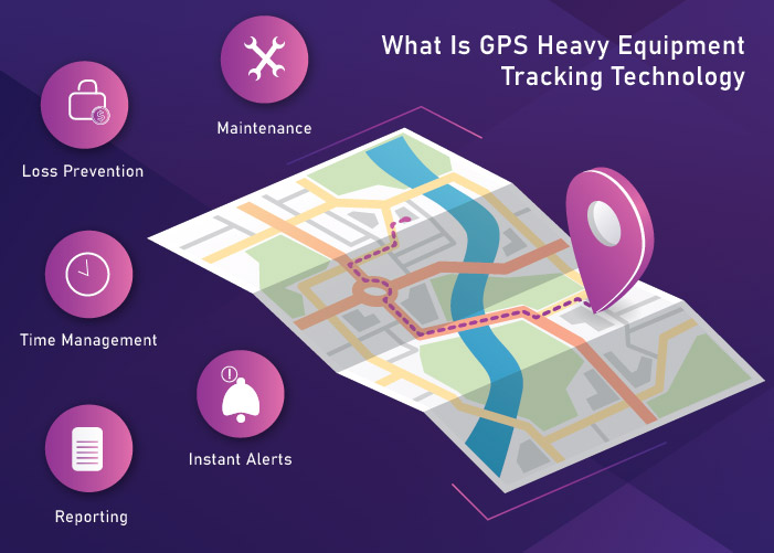 What is GPS Heavy Equipment Tracking Technology?