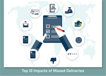Top 10 Impacts of Missed Deliveries