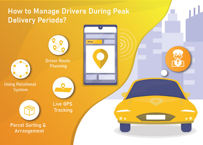 How to Manage Drivers During Peak Delivery Periods?