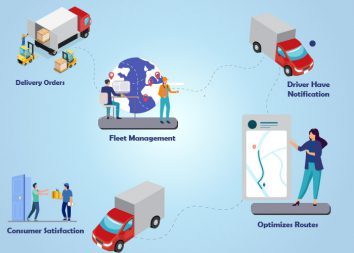 Telematics vs Unified Fleet & Delivery Management Platform