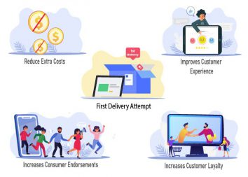 Why Is The First Delivery Attempt Critical For Retail?